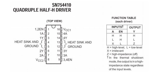 SN754410-H-Bridge-pinout