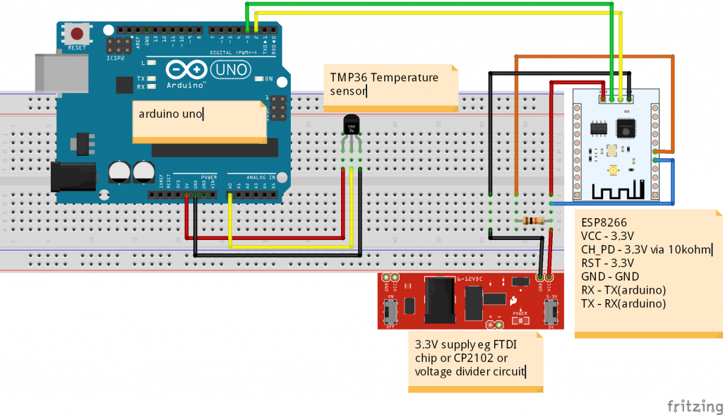 how to tweet with arduino using thingspeak